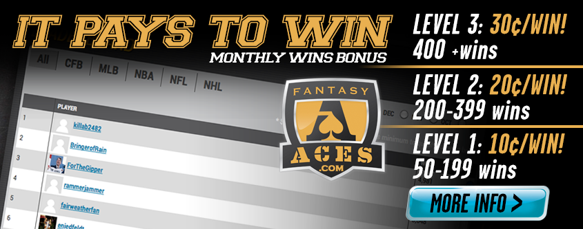 fantasyaces bonus for monthly wins
